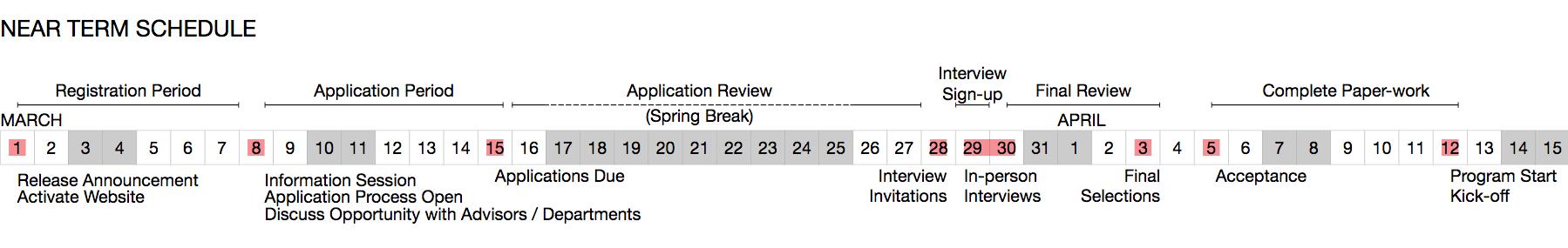 NT schedule
